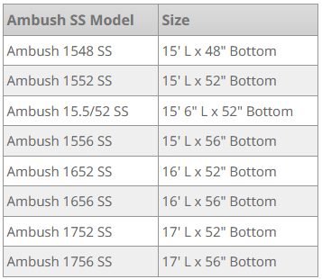 Ambush Stealth Series Boat Models