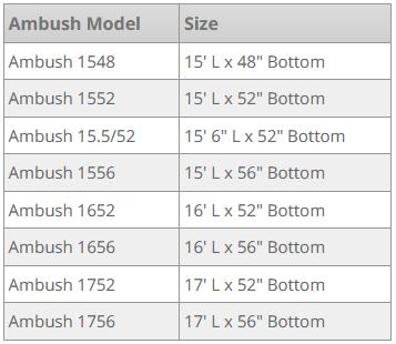 Ambush Boat Models