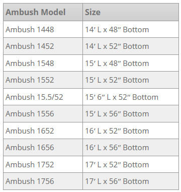 Ambush Models Tabl