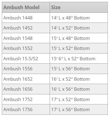 Ambush Models Table